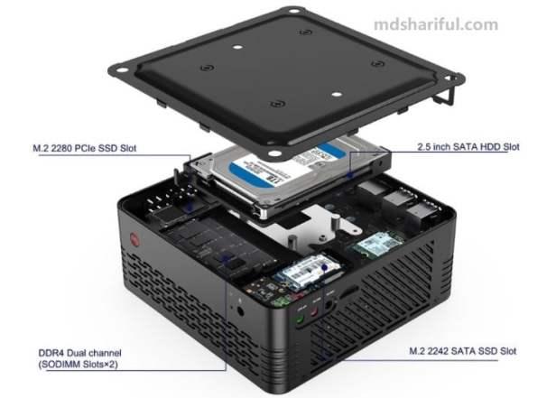 Minisforum EliteMini X400 hardware