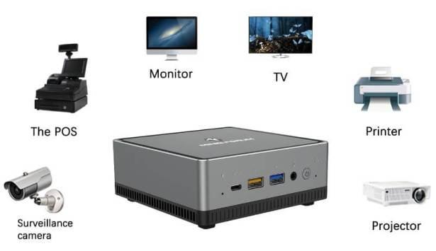 Minisforum UM700 feature