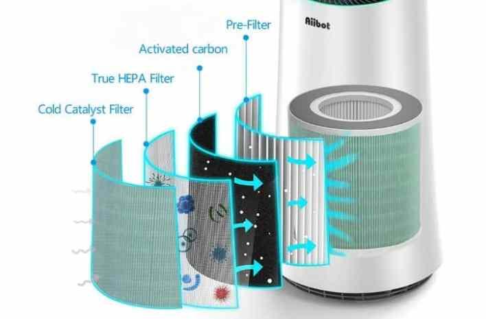 Aiibot A500 Air Purifier feature