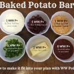 Baked Potato Bar with Weight Watcher Points+