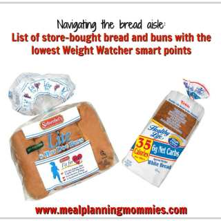 List of Low Smart Point Bread and Buns