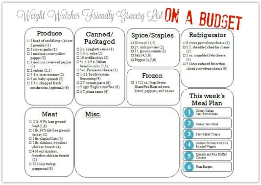 frugal weight watcher grocery list with smart points