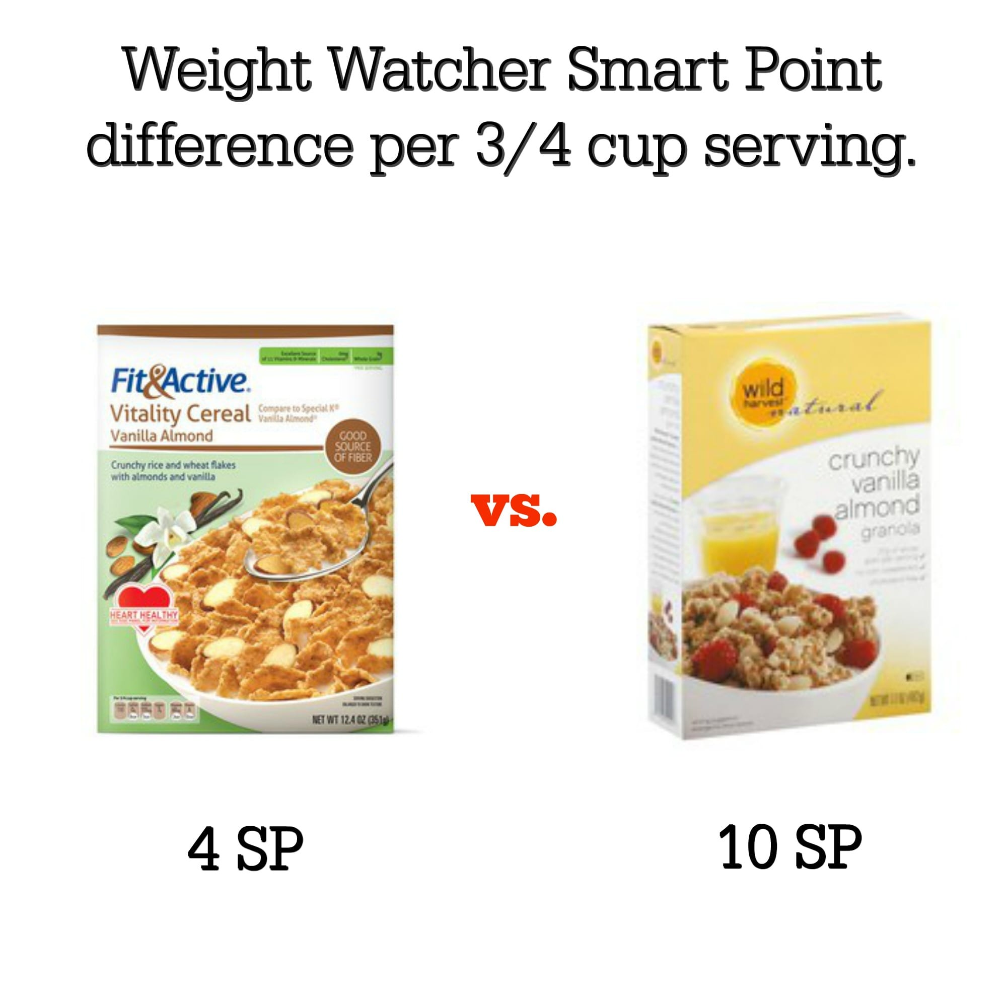20+ Cereals That Are Low In Weight Watchers Smart Points