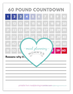 Old Fashioned image for printable weight loss tracker