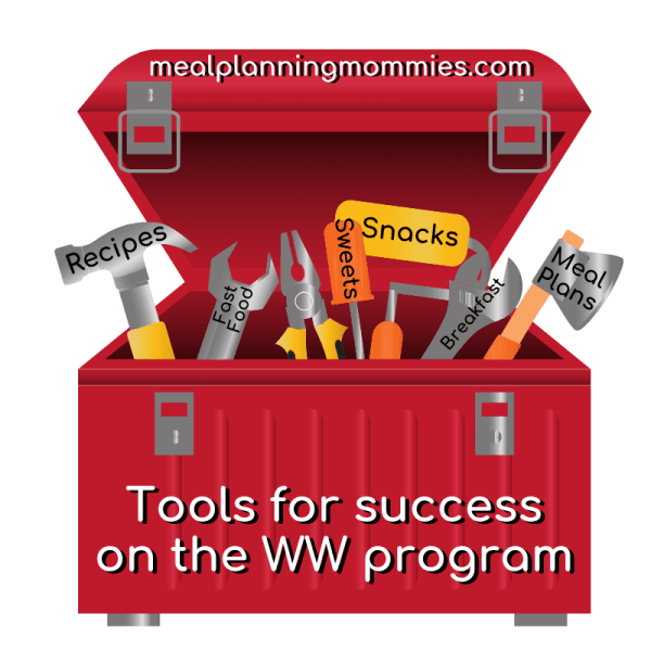 Tools for success on the WW program.