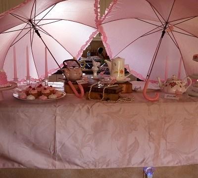 Ladies Afternoon Tea at Miller Manor