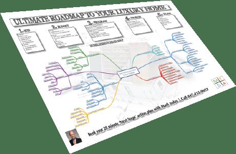 ultimate roadmap