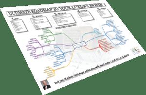 luxury residential roadmap