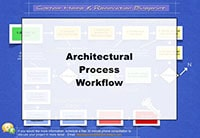 architectural process diagram