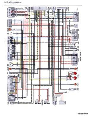 Yamaha TDM 850 19911999  TRX 850 19961997  XTZ 750