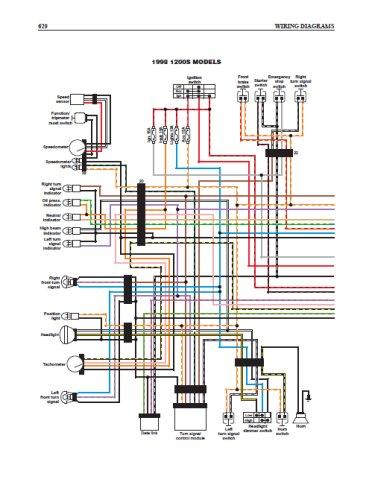Harley-Davidson Wiring Diagrams And Schematics – readingrat.net