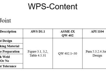 welding procedure specification pdf