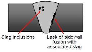 slag inclusion welding defect