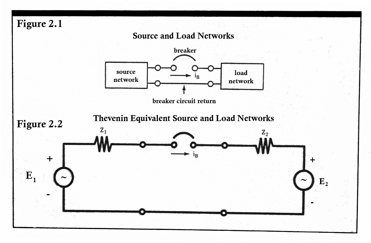Transient Currents In Dc And Single Phase Ac Inductive