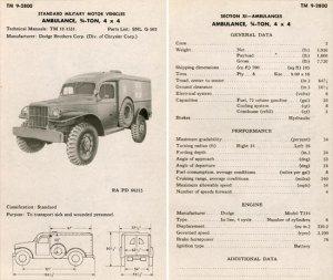WW2 US Army Ambulances and MedicalRelated Vehicles | WW2