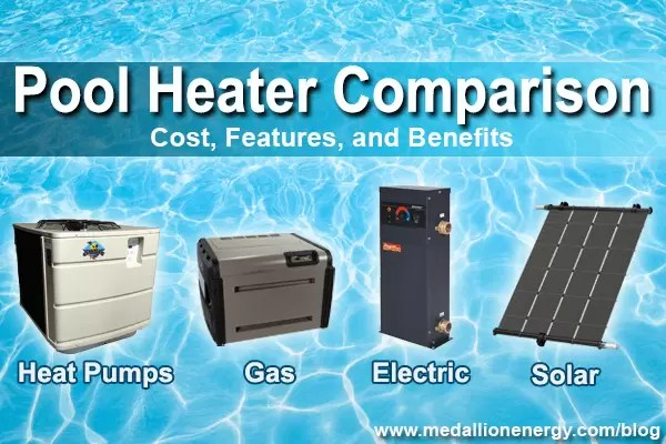 Pool Heater Comparison | Pool Heater Comparison Chart