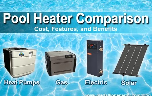 Pool Heater Comparison Heat Pumps Gas Solar And Electric
