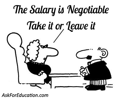demystifying salary negotiation in the medical field