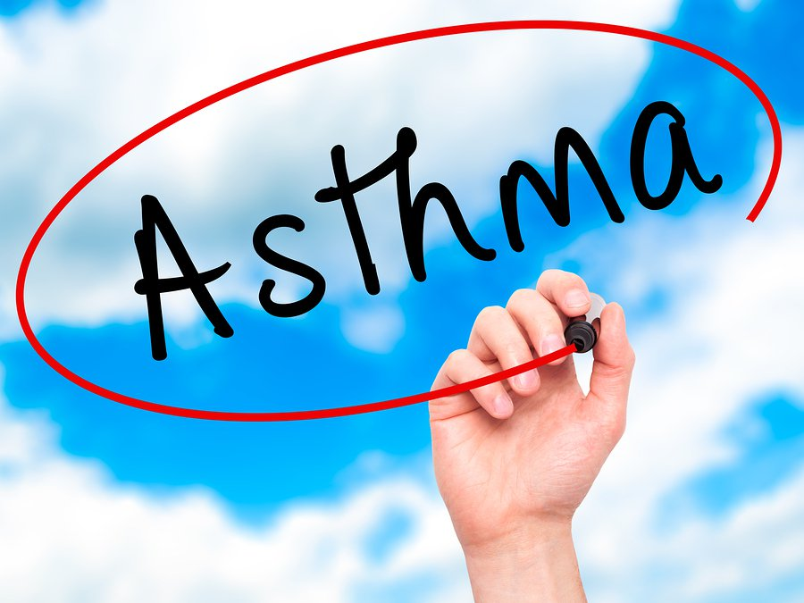 Raising awareness: How can one aid Asthma?
