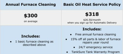 See the price comparison of our Heat Service Policy vs. one annual furnace cleaning!