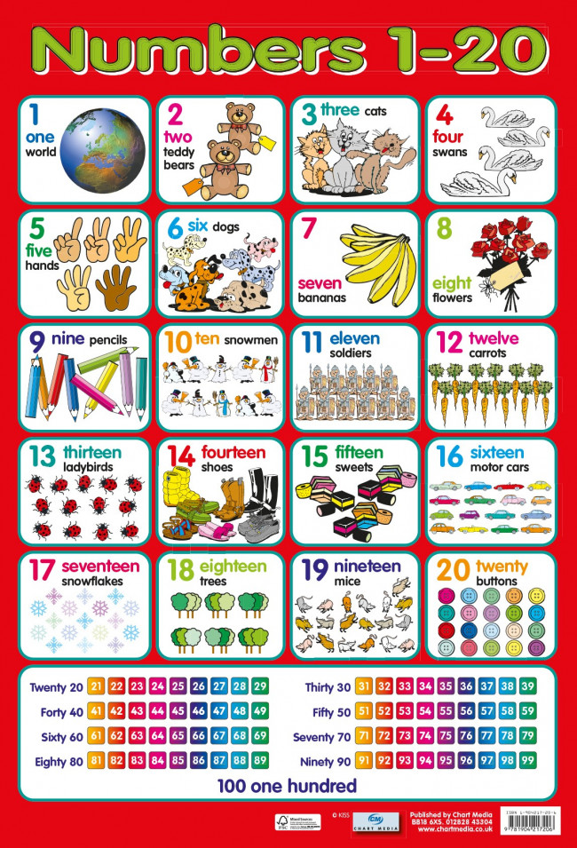 Posters UK Numbers 1 20 Maths Wholesale Wall Posters