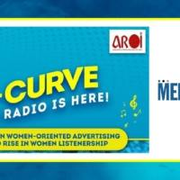 RAM, TAM Adex data proves the W-Curve of Radio, the most significant medium today