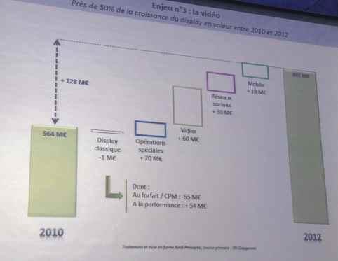 Revenus publicitaires des sites -mediaculture.fr