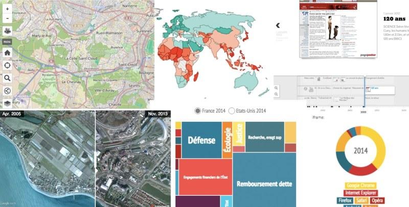 outils-web-dataviz-infographies-mediaculture.fr