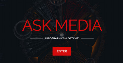 askmedia-site