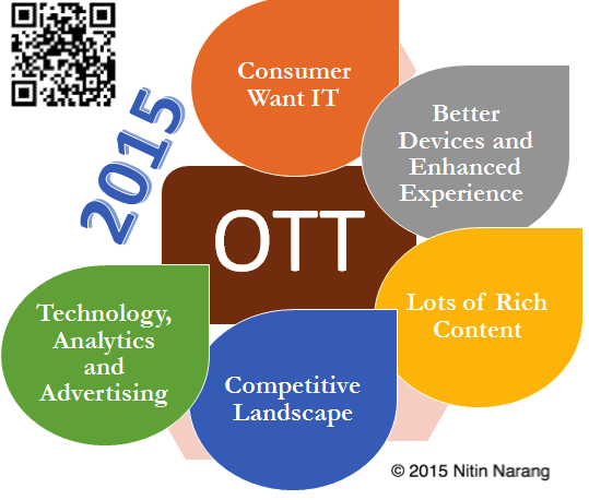 5 reasons 2015 is year of OTT copy