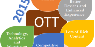 5 reasons 2015 is year of OTT