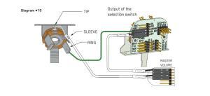 Need help with EMG solderless wiring | SevenString