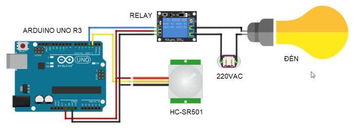 Cảm biến chuyển động PIR Arduino Relay