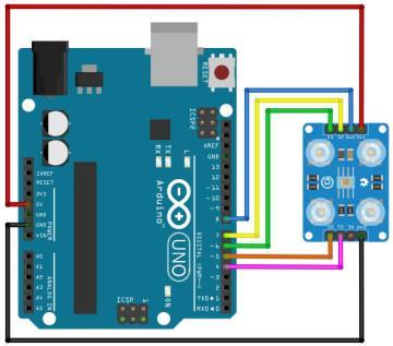 Kết nối cảm biến màu TCS3200 và Arduino