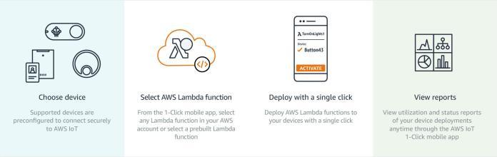 AWS IoT 1-Click