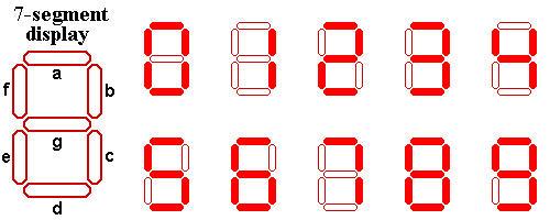 Số thập phân hiện thị trên led 7 đoạn