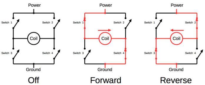 Hoạt động của mạch cầu H