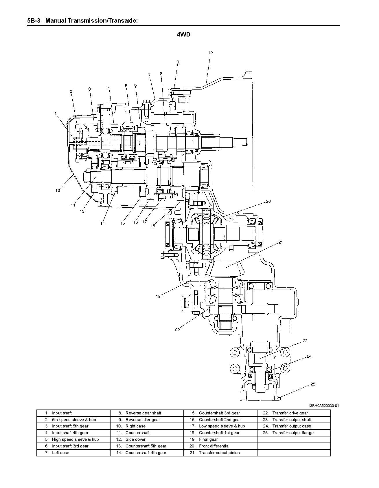 Suzuki Aerio Manual Transmission | Wiring Diagram Database