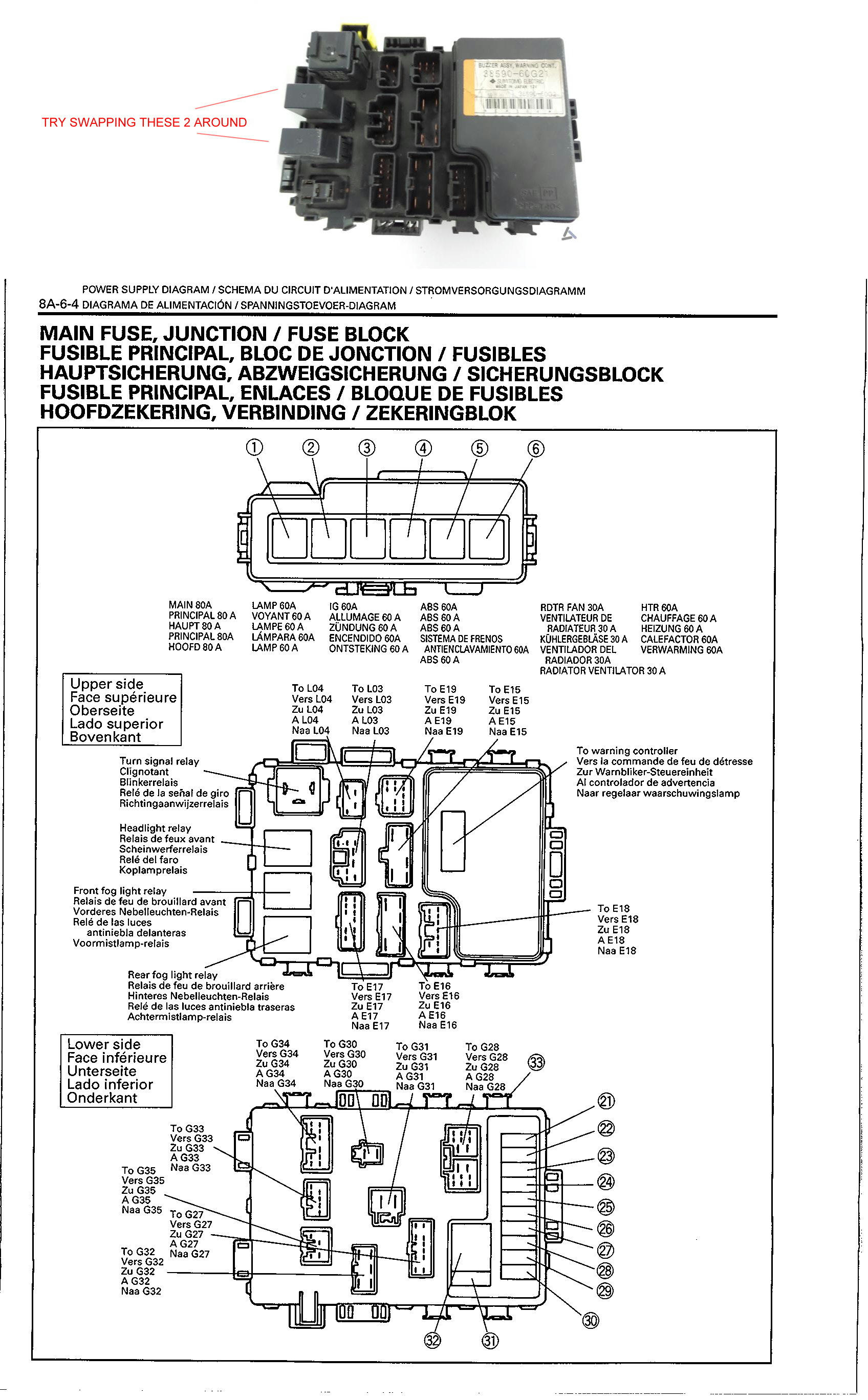 Suzuki Esteem Fuse Box Location
