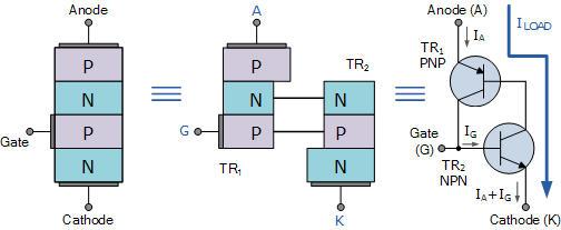 Mạch tương đương của SCR