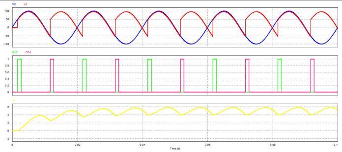 Dạng sóng trên tải R+L