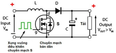 Bộ biến đổi điện áp một chiều tăng áp