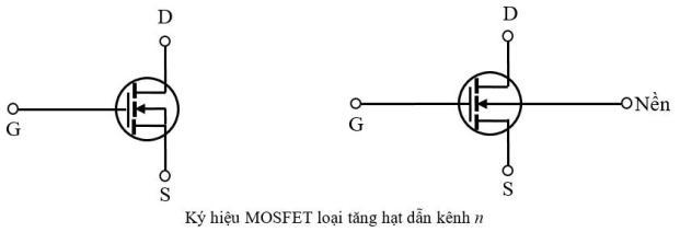 Ký hiệu MOSFET kênh n