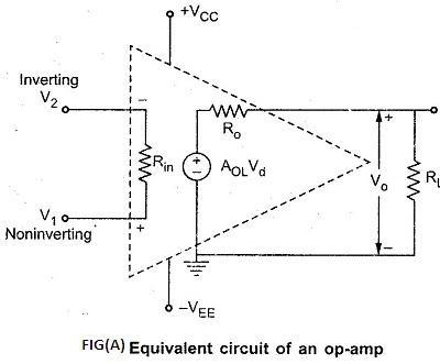 Sơ đồ tương đương của Op-Amp