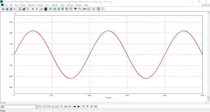Dạng sóng của u2