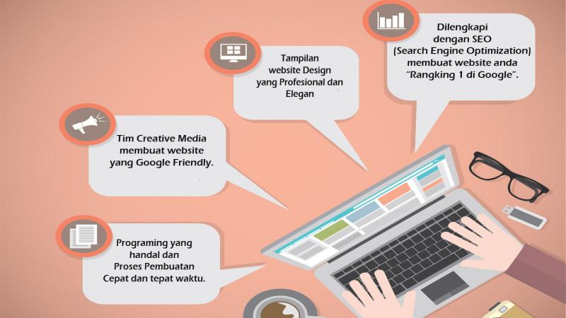 usaha rumahan jasa website
