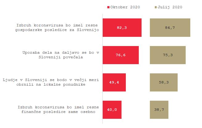 20201029 gospodarstvo 2