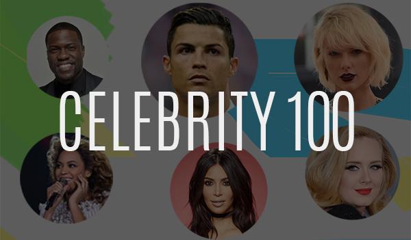 Top 100 Celebrities In The World – 2018