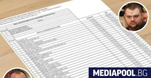 Състав на Върховния административен съд: Обжалването на българския списък на Магнитски спира действието (актуализирано)