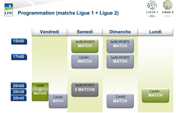 Programmation-Ligue1-Ligue2